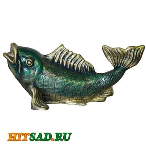 Фигура рыбы